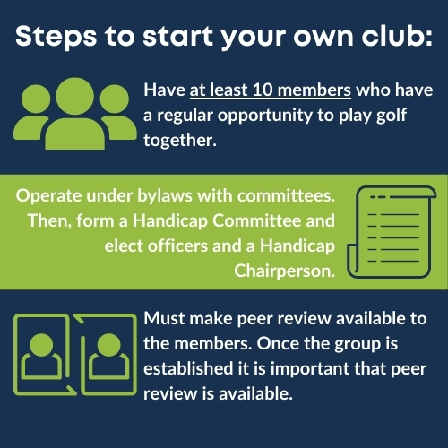 graphic with flattened text explaining the rules to form your own associate club